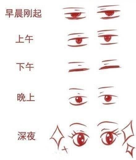 我一天的眼睛大小